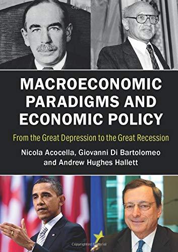 Macroeconomic paradigms | Uniandes